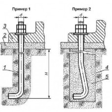 Болт фундаментный 1.1 М16х500 ст.40X ГОСТ 24379.1-2012